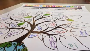Unesco Schule Wien Baum